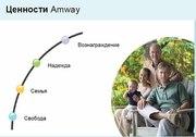 Экологически чистая продукция компании amway (Амвей)